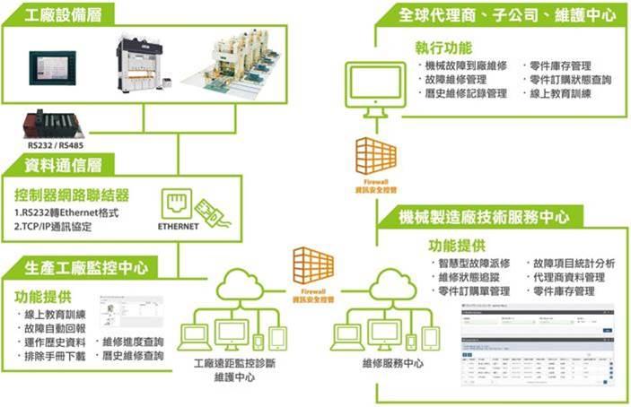 seyi_achievement_products_sdg