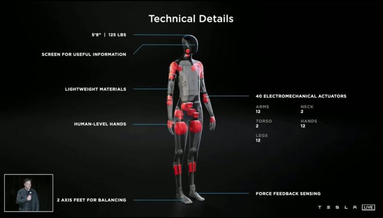 马斯克:将于2022年推出特斯拉人形机器人Tesla Bot